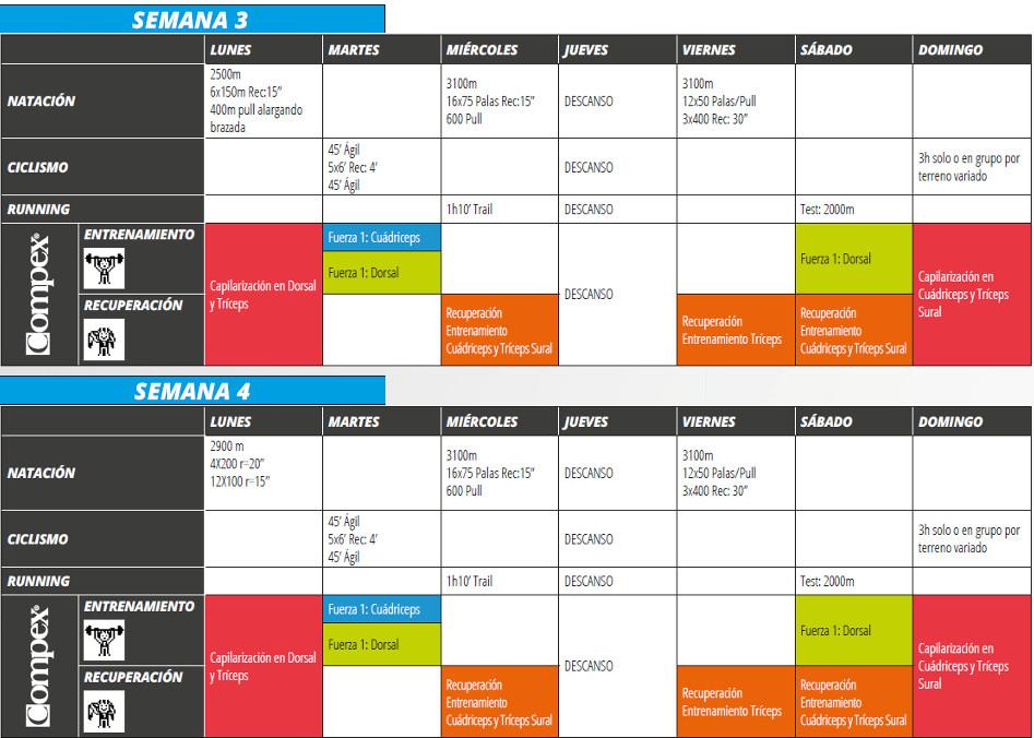 plan de entrenamiento para un triatlón olímpico con compex planes